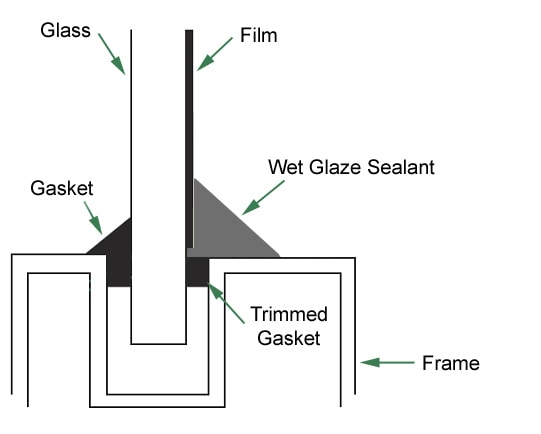 Wet Glaze Attachment System